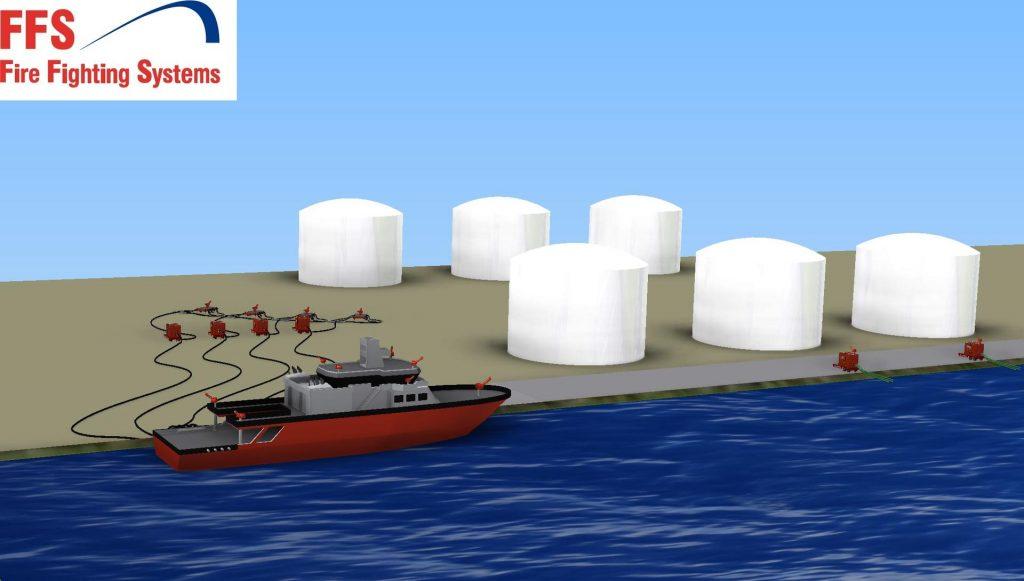 """Tvrtka Firefighting Systems (FFS, hrv. vatrogasni sustavi) u švedskom Åmålu tvrdi da su razvili najmoćnije """"vatrogasne topove"""" na svijetu. FFS ima sjedišta u Norveškoj, Švedskoj, Češkoj i Singapuru."""